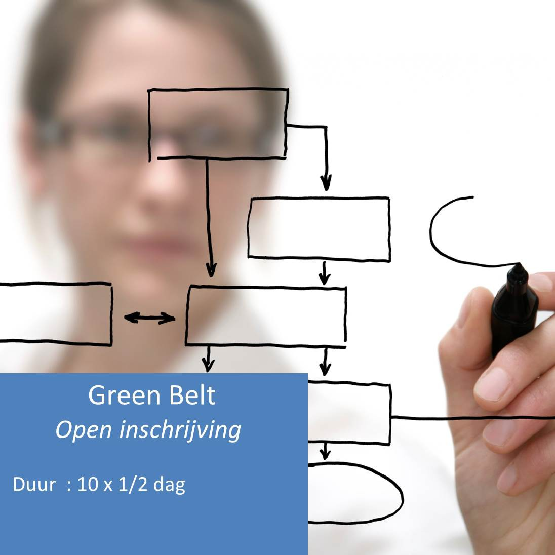 Cursus Green Belt