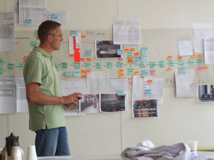 Value Stream Mapping Analyse